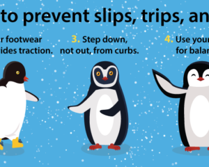 Steps to prevent slips, trips and falls 1: Walk flat footed and take short steps. 2: Wear footwear that provides traction. 3: Step down, not out from curbs. 4: Use your arms for balance. 5: Don't carry too much.
